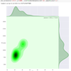 【Python】臨床研究のための医療統計データを可視化する方法①