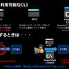 Nutanixで利用可能なCLI(Command Line Interface)を覚えてみよう!
