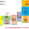 PCR検査を日本が増やせない理由