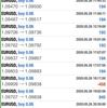 【 5月 26日 】FX自動売買記録:ユーロドル