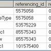オブジェクトの依存関係を表示するカタログ ビュー/動的管理関数