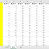 VBAを使ってロト6のデータを形にする その1