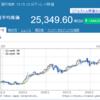 日経平均株価 29年ぶり終値
