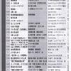 """『東京かわら版』11月号に「おてらくごのススメ」告知がのりました。 """"OTERAKUGO NO SUSUME"""" in the November issue of """"TOKYO KAWARABAN"""""""