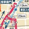 東京マラソン 25kmまで