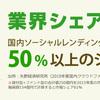 【評判】【+3,192円】maneo(マネオ)2018/10の分配金!