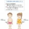 2月25日のブログ「人事異動の協議、子どものための性教育絵本「おしえて!くもくん」、関市ワクチン接種スケジュール等の情報更新」