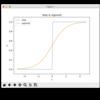 ステップ関数とシグモイド関数