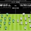 もうACLしか見えねぇ北海道コンサドーレ札幌は、若手使い過ぎて罰金喰らいながらもルヴァンカップベスト決勝進出の湘南と本日対戦
