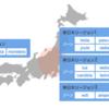 【2020年7月~10月版】IDCFクラウド アップデートニュース