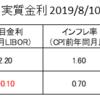 日米実質金利(2019年10月) / 極端ではないが少し円高になるかも
