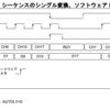STM32でADCをやってみる2(DMAを使ったレギュラ変換)