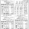 株式会社ライフノート 第6期決算公告 / 合併広告