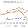 """""""昔なら入れなかったレベルの学生が東大に受かっている""""!? 日本人の学力が低下し続ける原因とは"""