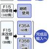 <税を追う>F35Aの製造参画中止 国内3社へ既に1870億円 - 東京新聞(2018年12月9日)