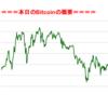 ■本日の結果■BitCoinアービトラージ取引シュミレーション結果(2018年1月6日)