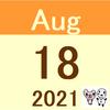 前日比28万円以上のマイナス(8/17(火)時点)