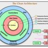 CleanArchitectureについて自分なりに整理して実装してみた
