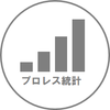 5.18 新日本プロレス BOSJ開幕戦 後楽園大会 ツイート解析