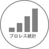 1.4&1.5 IWGP王者対決に関するアンケート解析