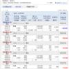 9/30株式トレード経過