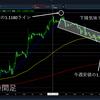 【FX短期売買戦略】ユーロドル、ドル円の10月28日週明け展望