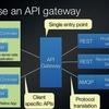 APIGatewayパターンとBFF