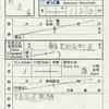 本日の使用切符:湘南モノレール 大船駅発行 大船→湘南町屋 出札補充片道乗車券