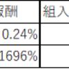 米国長期投資の大本命 楽天・全米株式インデックス・ファンド