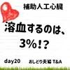 【溶血】補助人工心臓留置中に発生する溶血が起こる確率は?3%360days おしどり夫婦 days20