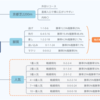 【予想⇒結果】京都記念(G2)、共同通信杯(G3) 2020年2月16日(日)
