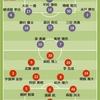 J1リーグ第6節 浦和レッズ(H) vs 仙台(A) 勝負のきっかけはいつも紙一重