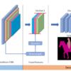 Decoders Matter for Semantic Segmentation : Data-Dependent Decoding Enables Flexible Feature Aggregation