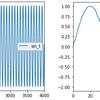 TensorFlow 2.xによる sin波予測