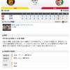 2019-05-19 カープ第43戦(甲子園)◯5対1 阪神(24勝18敗1分)アドゥワ誠、7回無失点0奪三振の怪投で2勝目。チームは7連勝。