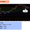 【USD/JPY】ドル円分析 - 押し目買いを狙いたい -【2018.8.27】