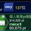 【GAW】艦隊戦!4日目