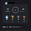 プラチナトロフィー獲得者によるゲームレビュー 24個目 【キングダムハーツ Re:チェインオブメモリーズ】