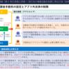 ヤフーとLINEの経営統合、1億人のデータ握る企業に、公取は大した規制できない?日本の議論の立ち遅れが浮き彫りに