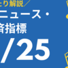 【2019.6.25(火)】今日のFXニュース~経済指標や材料など~【FX初心者さん向けに解説】