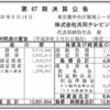 株式会社共同テレビジョン 第67期決算公告