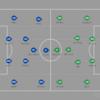 【マッチレビュー】20-21 ラ・リーガ第9節 バルセロナ対ベティス
