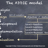 研修効果を説明しやすい企画の考え方のシンプルなポイント