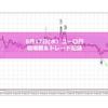 【トレード記録】8/17(水)ユーロ円 相場観&トレード記録
