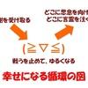 双雲塾オープンセミナー合宿「受け取り方」