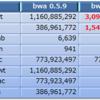 BWA v0.5.xとv0.6.xの比較(1)