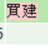 値下がりランキング9位の村田製作所(6981)を買う