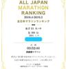 「全日本マラソンランキング」今年はどんなあんばいで?