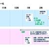【大学受験】大学入試の王道は一般入試 ~入試システム解説シリーズ2~
