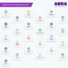 モネロ、NEO、NEM、Lisk、VergeがAbraの最新版に追加されました!